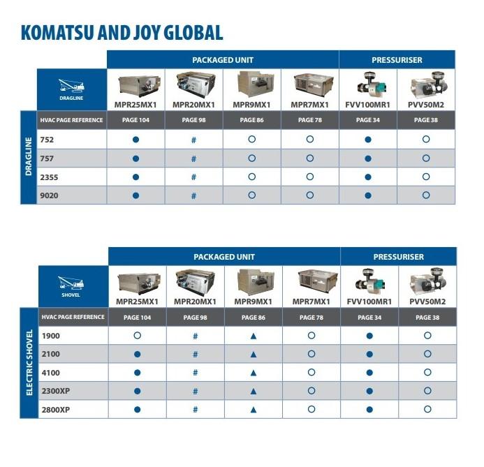 Komatsu AC Air-conditioning Sigma